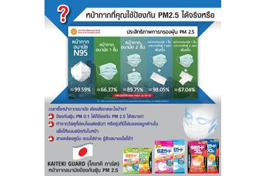 หน้ากากที่คุณใช้ป้องกัน PM2.5 ได้จริงหรือ?